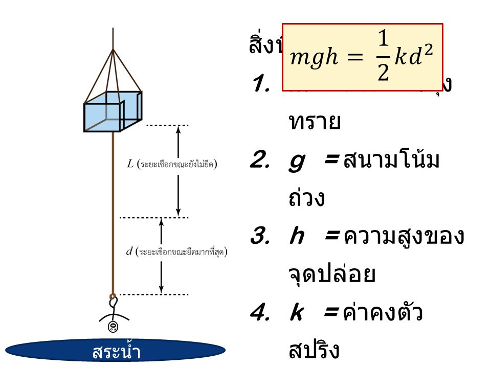 h = ความสูงของจุดปล่อย