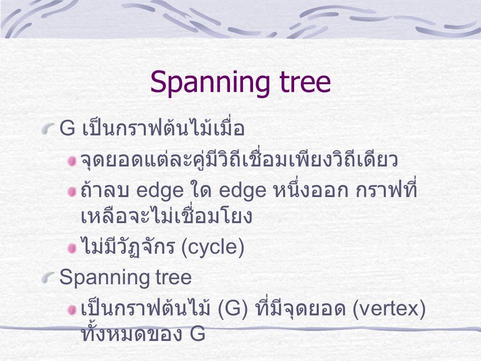 Spanning tree G เป็นกราฟต้นไม้เมื่อ
