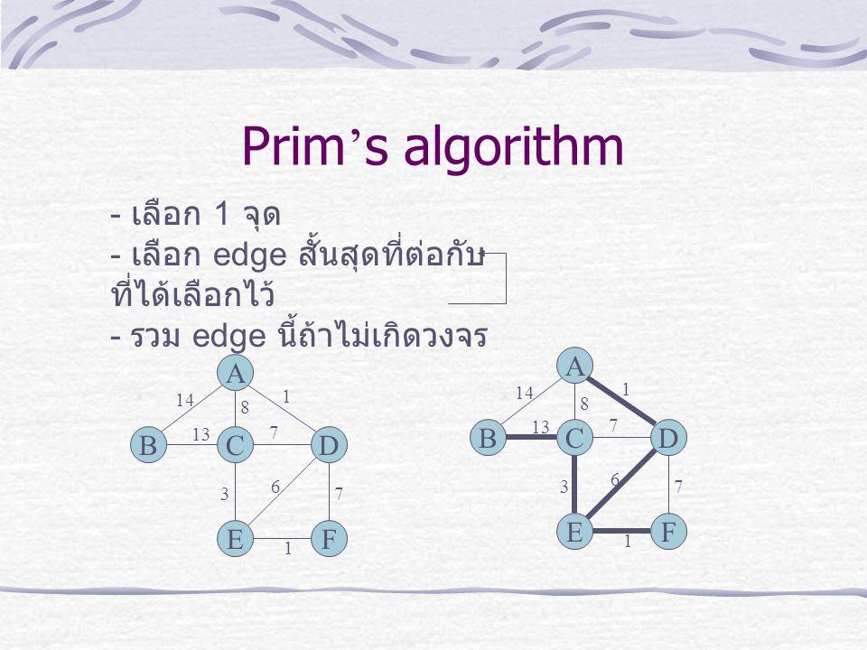 Prim's algorithm - เลือก 1 จุด