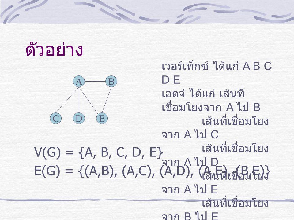ตัวอย่าง V(G) = {A, B, C, D, E}