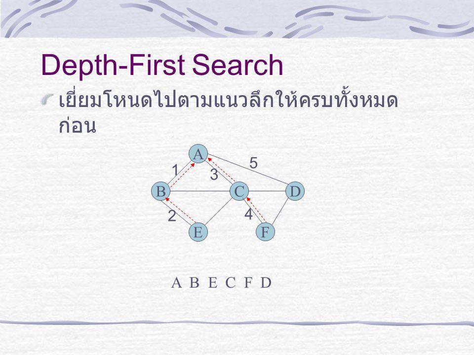 Depth-First Search เยี่ยมโหนดไปตามแนวลึกให้ครบทั้งหมดก่อน A 5 1 3 B C