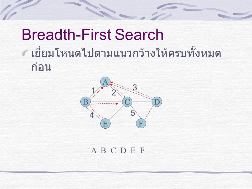 Breadth-First Search เยี่ยมโหนดไปตามแนวกว้างให้ครบทั้งหมดก่อน A 3 1 2