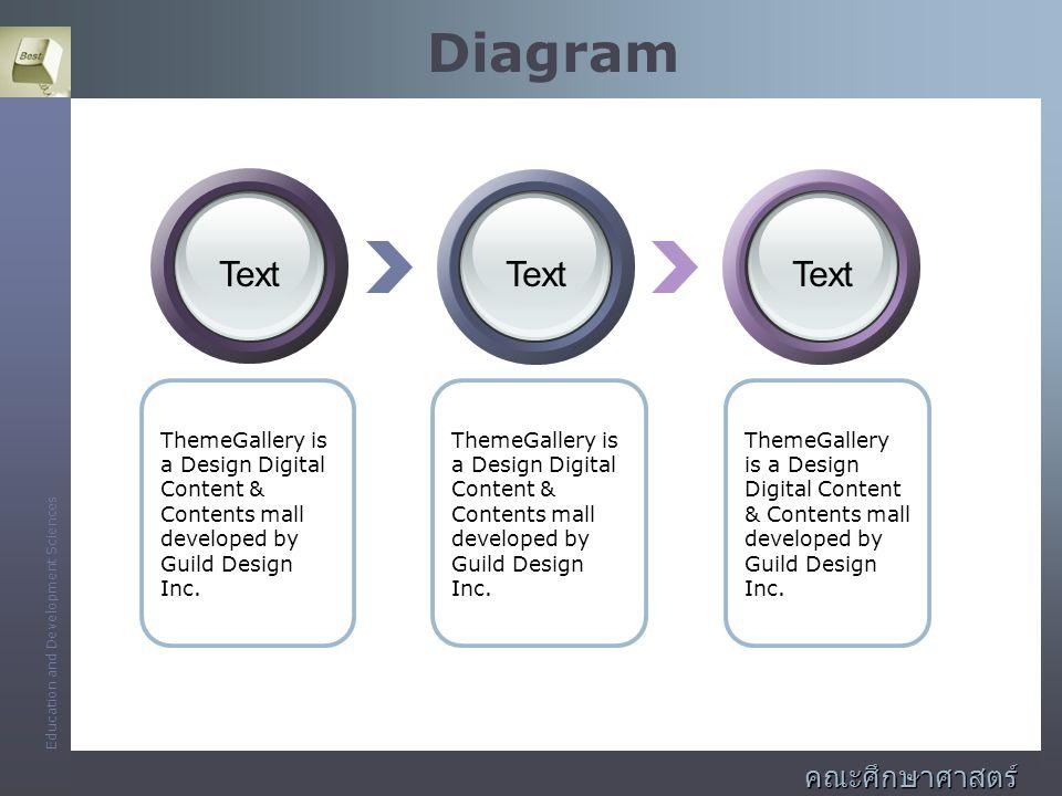 Diagram Text คณะศึกษาศาสตร์และพัฒนศาสตร์
