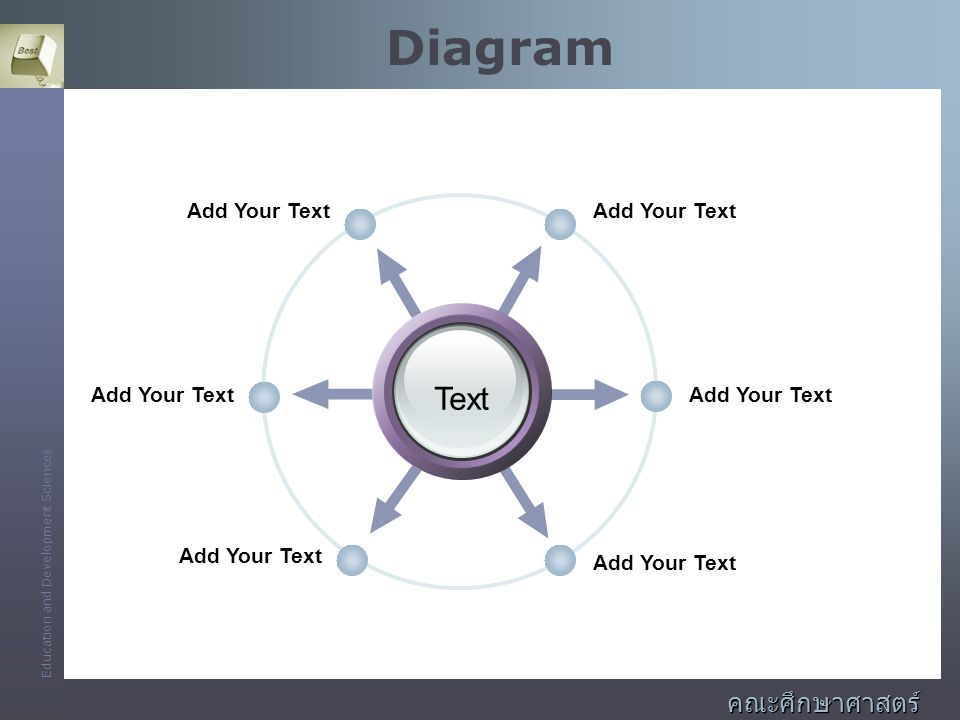 Diagram Add Your Text Text คณะศึกษาศาสตร์และพัฒนศาสตร์