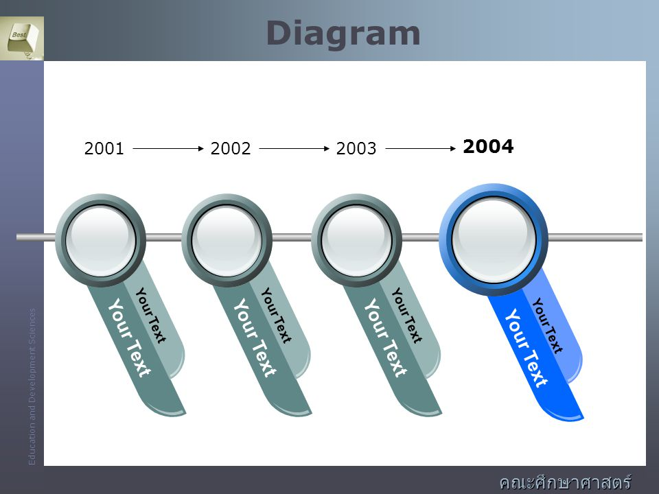 Diagram Your Text 2001 2002 2003 2004 คณะศึกษาศาสตร์และพัฒนศาสตร์