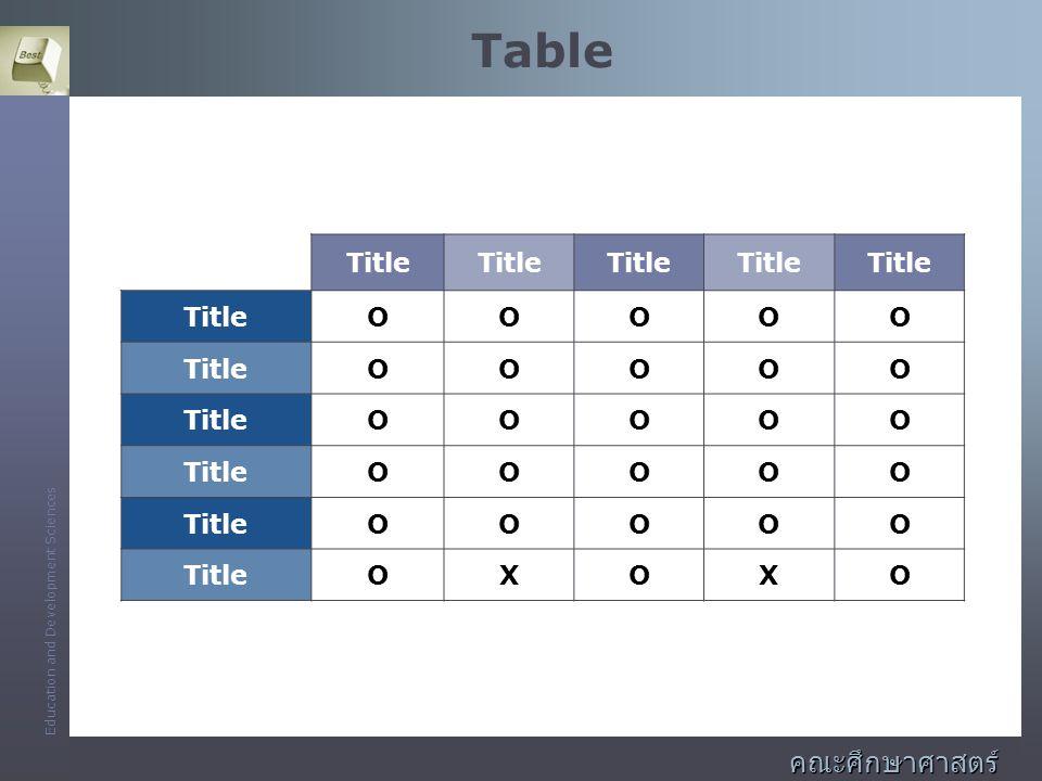 Table Title O X คณะศึกษาศาสตร์และพัฒนศาสตร์