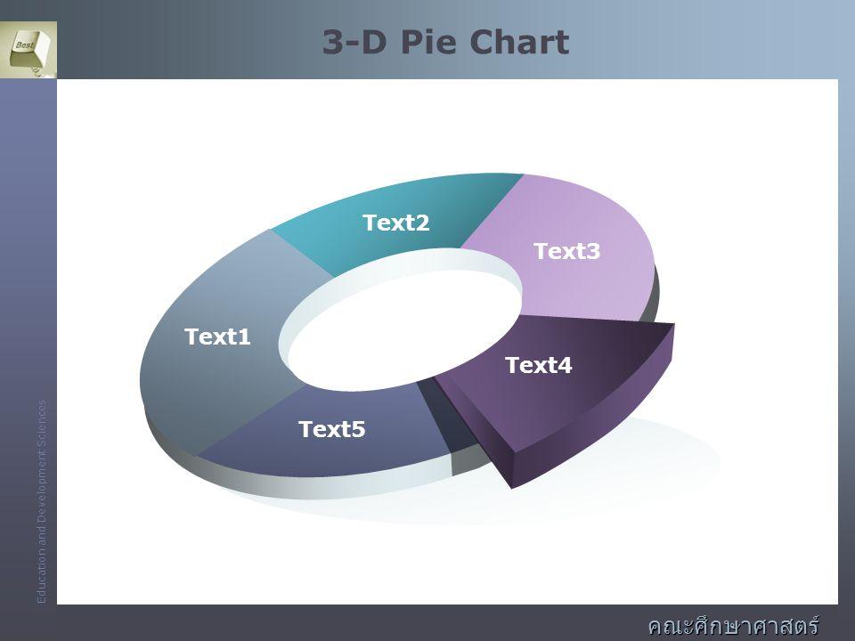 3-D Pie Chart คณะศึกษาศาสตร์และพัฒนศาสตร์ Text2 Text3 Text1 Text4