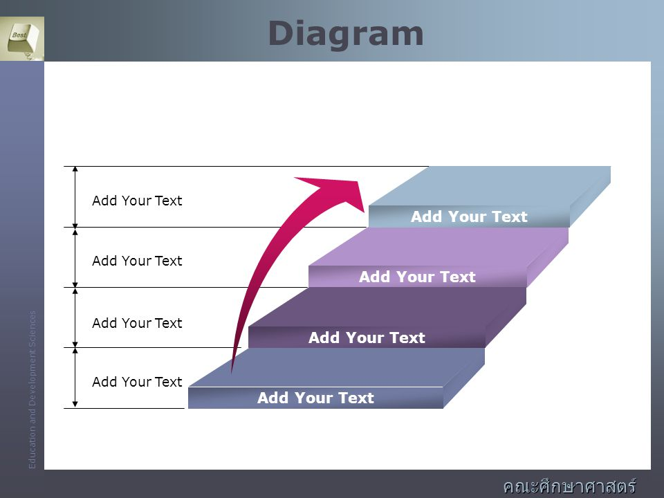 Diagram Add Your Text คณะศึกษาศาสตร์และพัฒนศาสตร์