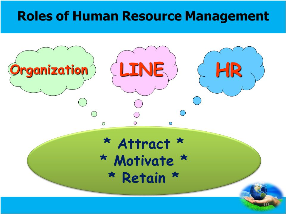 Roles of Human Resource Management