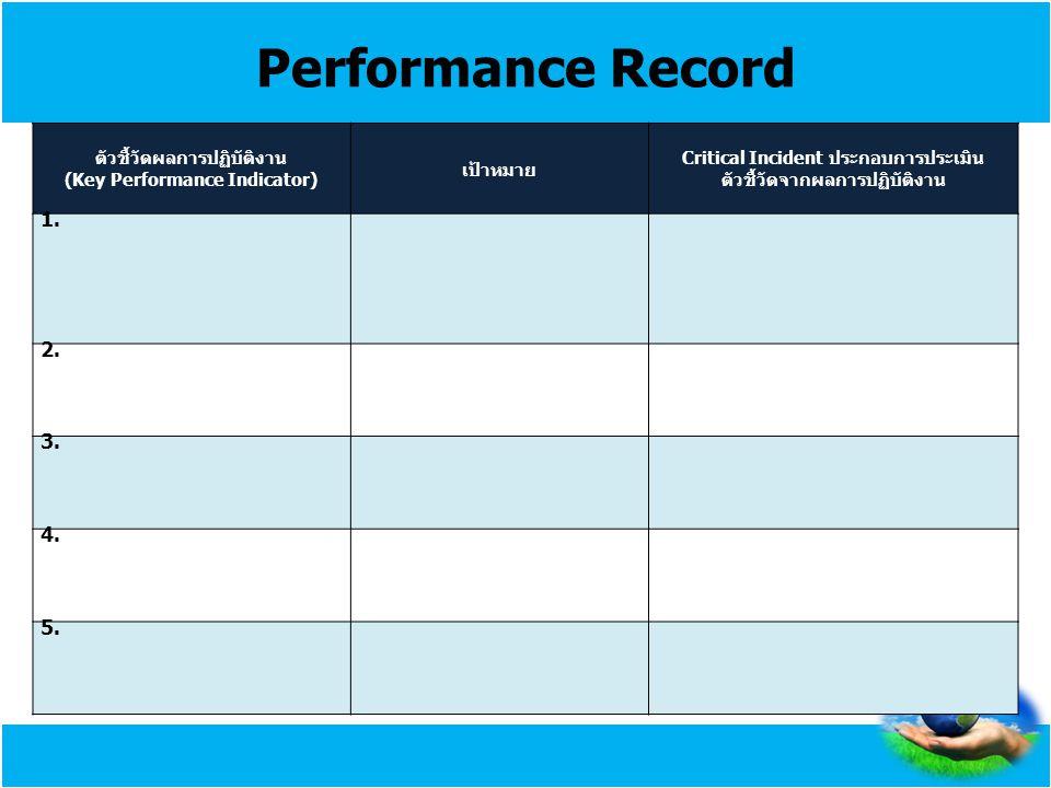 Performance Record 1. 2. 3. 4. 5. ตัวชี้วัดผลการปฏิบัติงาน
