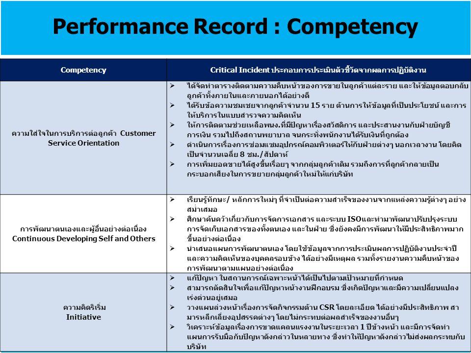 Performance Record : Competency