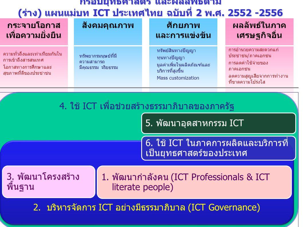 กรอบยุทธศาสตร์ และผลลัพธ์ตาม (ร่าง) แผนแม่บท ICT ประเทศไทย ฉบับที่ 2 พ