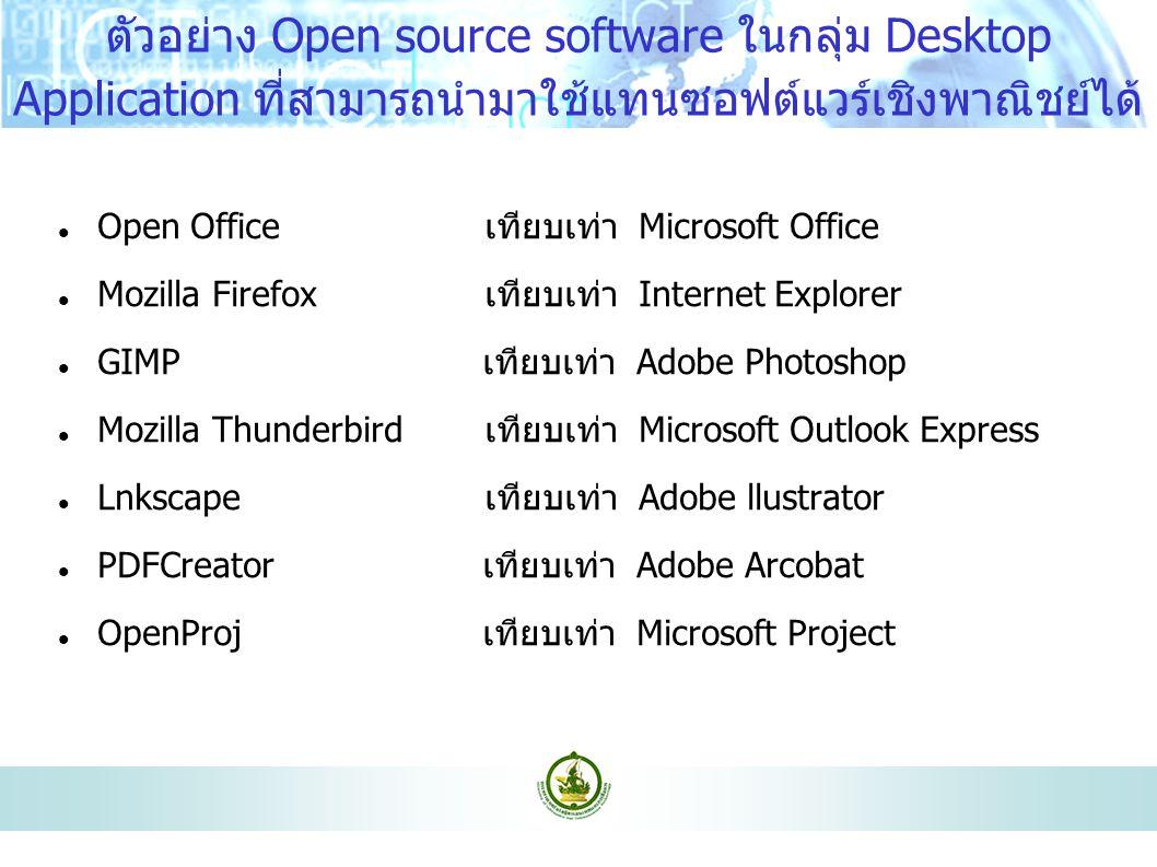 ตัวอย่าง Open source software ในกลุ่ม Desktop Application ที่สามารถนำมาใช้แทนซอฟต์แวร์เชิงพาณิชย์ได้