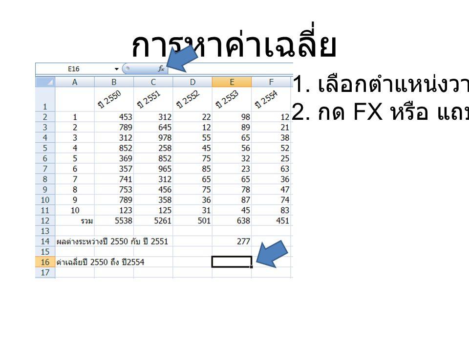 การหาค่าเฉลี่ย 1. เลือกตำแหน่งวางผลลัพธ์ 2. กด FX หรือ แถบสูตร