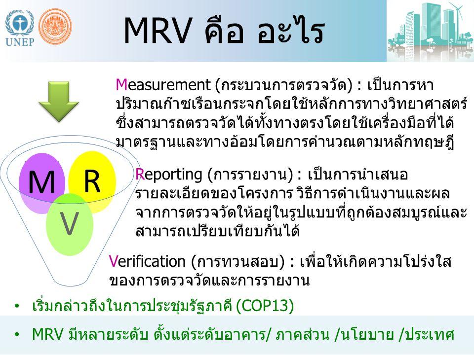 MRV คือ อะไร
