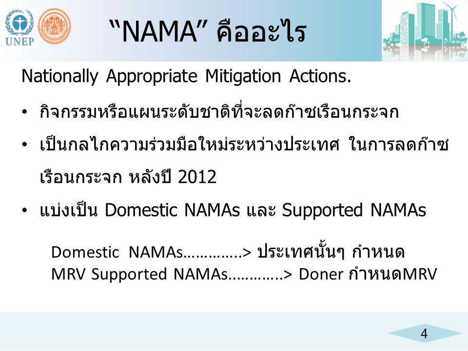 NAMA คืออะไร Nationally Appropriate Mitigation Actions.