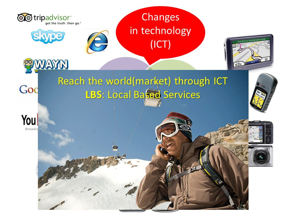 Internet GIS Changes in technology (ICT)
