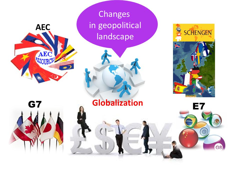 Changes in geopolitical landscape AEC Globalization G7 E7