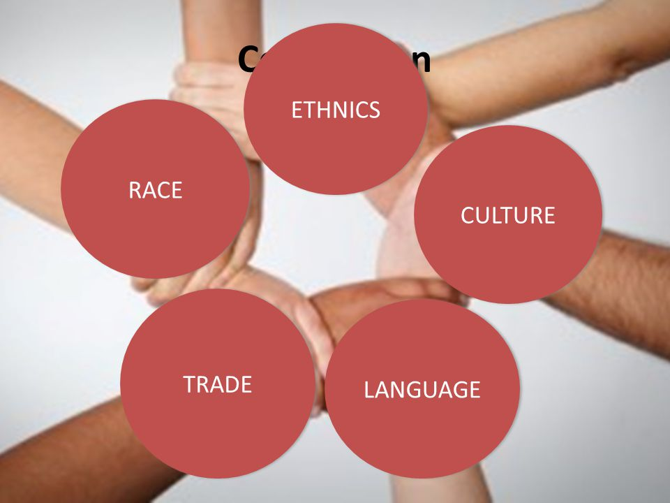 Connection ETHNICS RACE CULTURE TRADE LANGUAGE