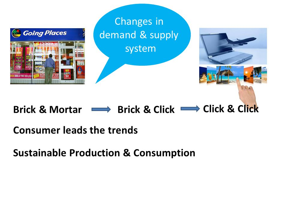 Consumer leads the trends