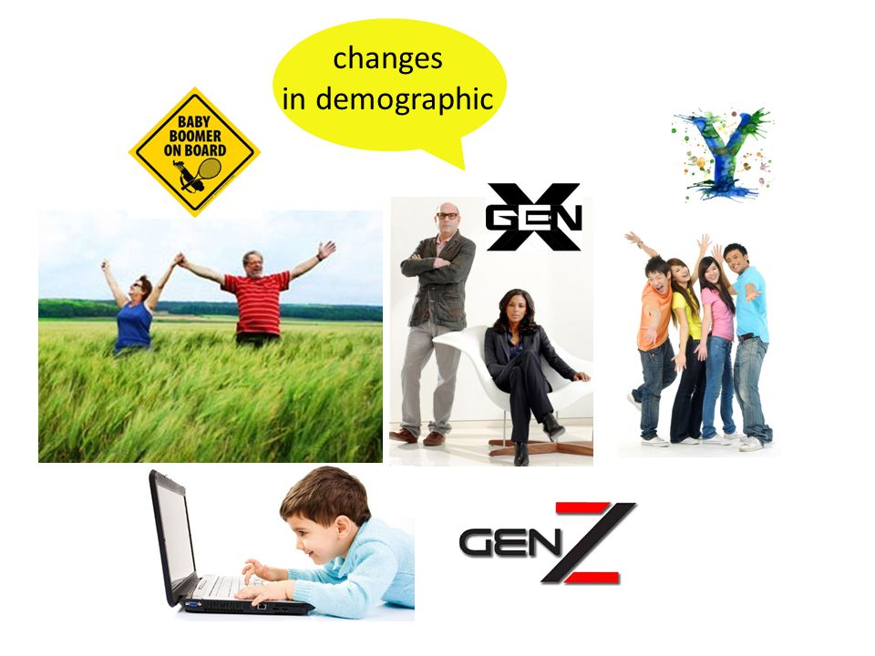 changes in demographic