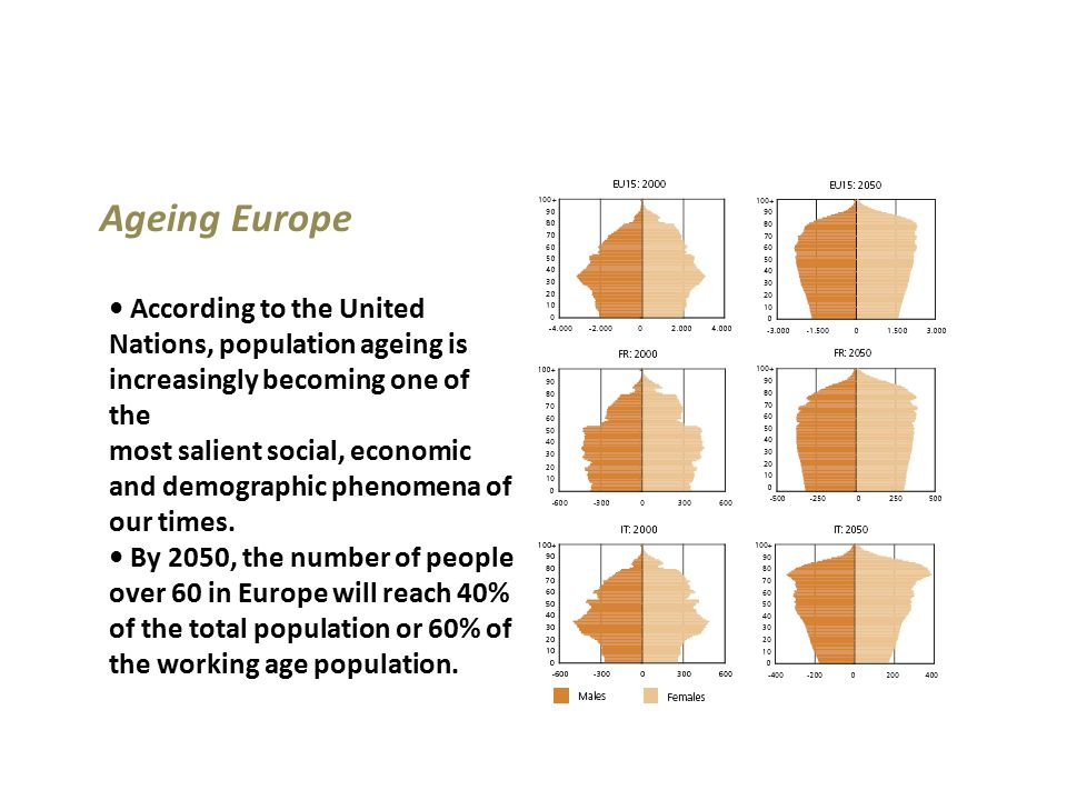 Ageing Europe • According to the United Nations, population ageing is
