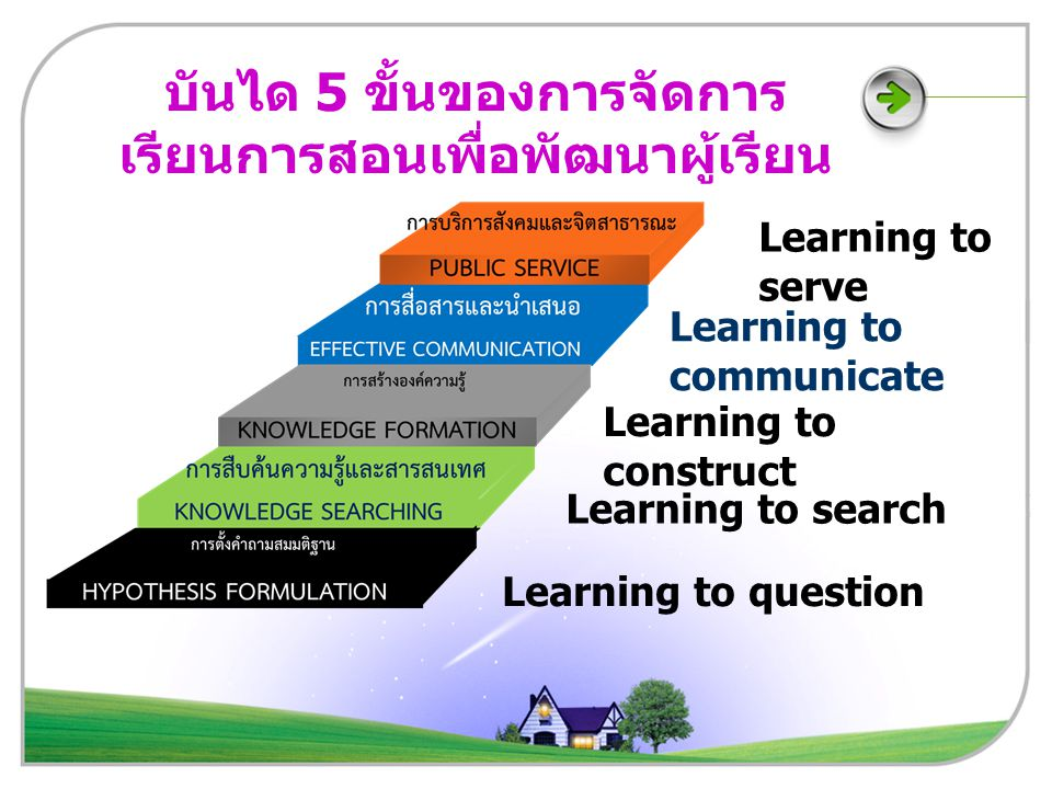 บันได 5 ขั้นของการจัดการเรียนการสอนเพื่อพัฒนาผู้เรียน