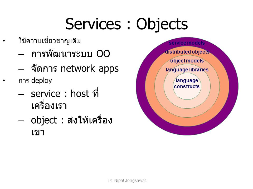 Services : Objects การพัฒนาระบบ OO จัดการ network apps