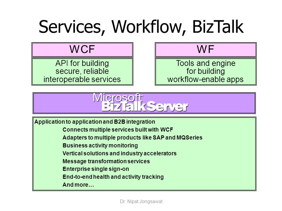 Services, Workflow, BizTalk
