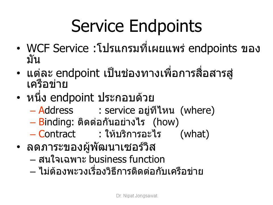 Service Endpoints WCF Service :โปรแกรมที่เผยแพร่ endpoints ของมัน