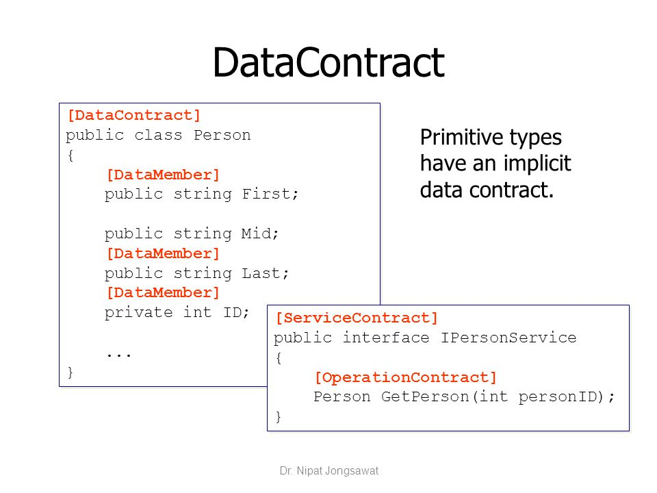 DataContract Primitive types have an implicit data contract.