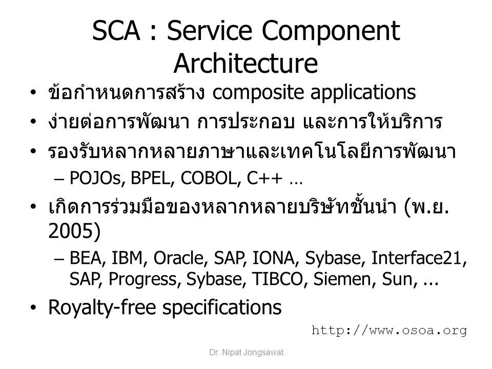 SCA : Service Component Architecture