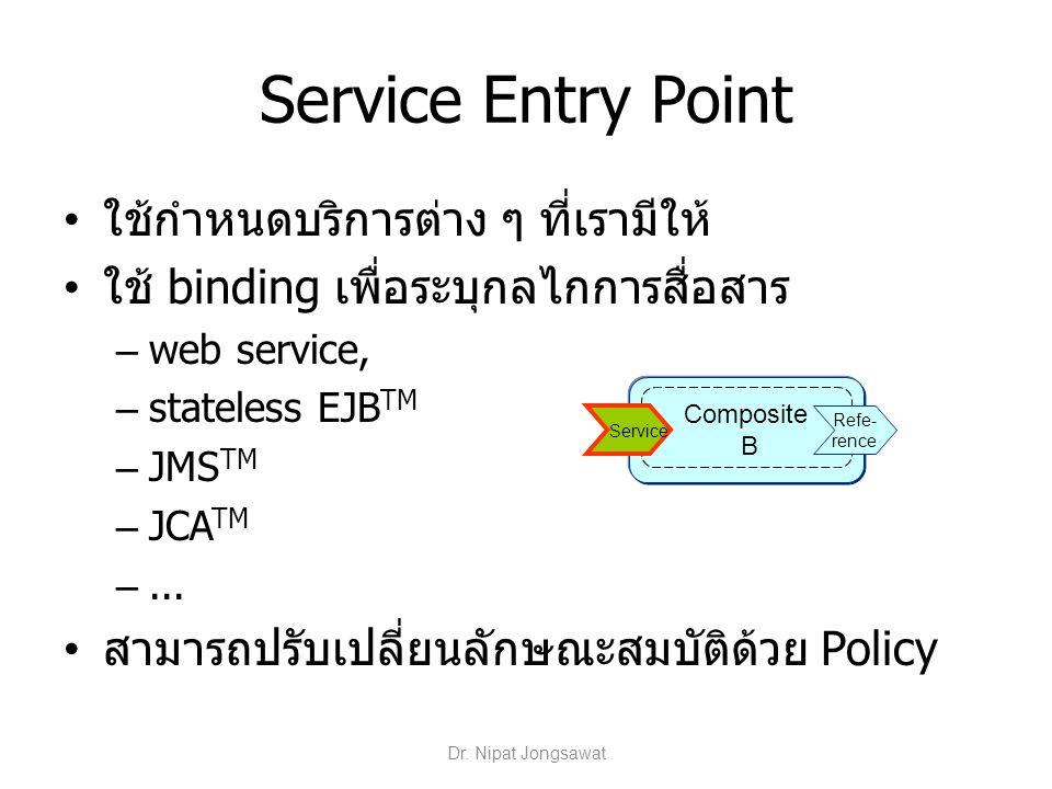 Service Entry Point ใช้กำหนดบริการต่าง ๆ ที่เรามีให้