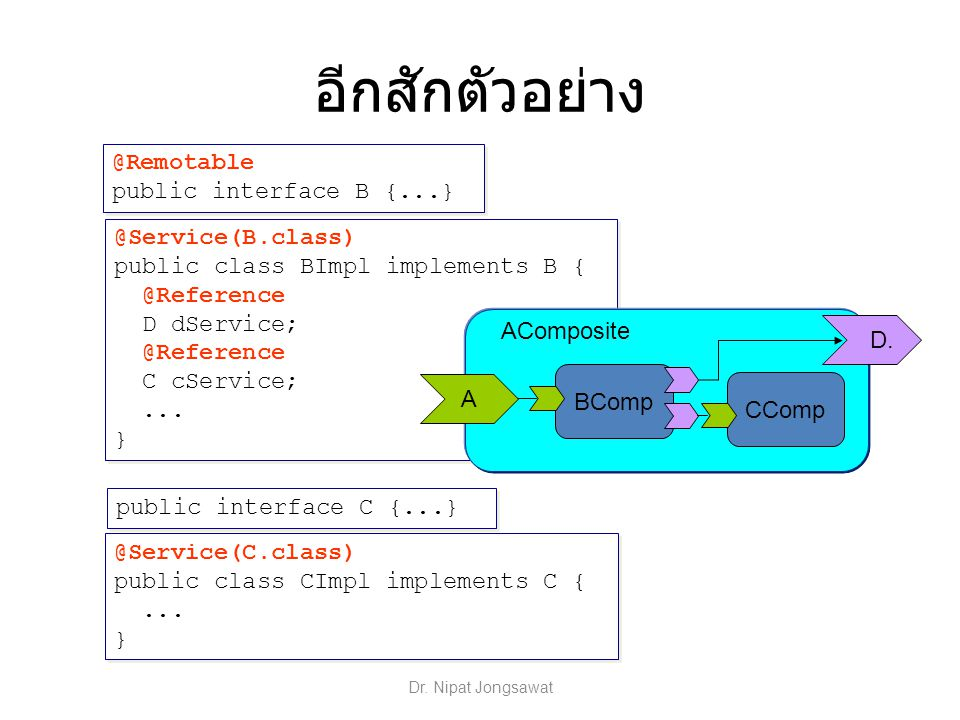 อีกสักตัวอย่าง @Remotable public interface B {...} @Service(B.class)