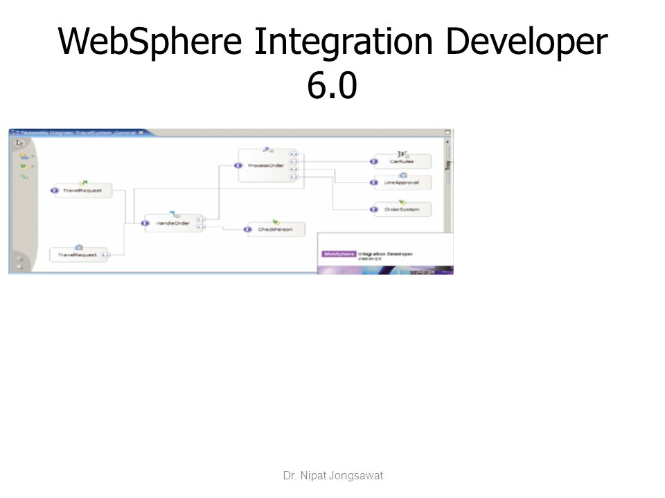 WebSphere Integration Developer 6.0