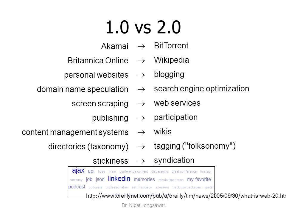 1.0 vs 2.0 Akamai  BitTorrent Britannica Online  Wikipedia