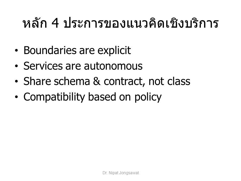 หลัก 4 ประการของแนวคิดเชิงบริการ