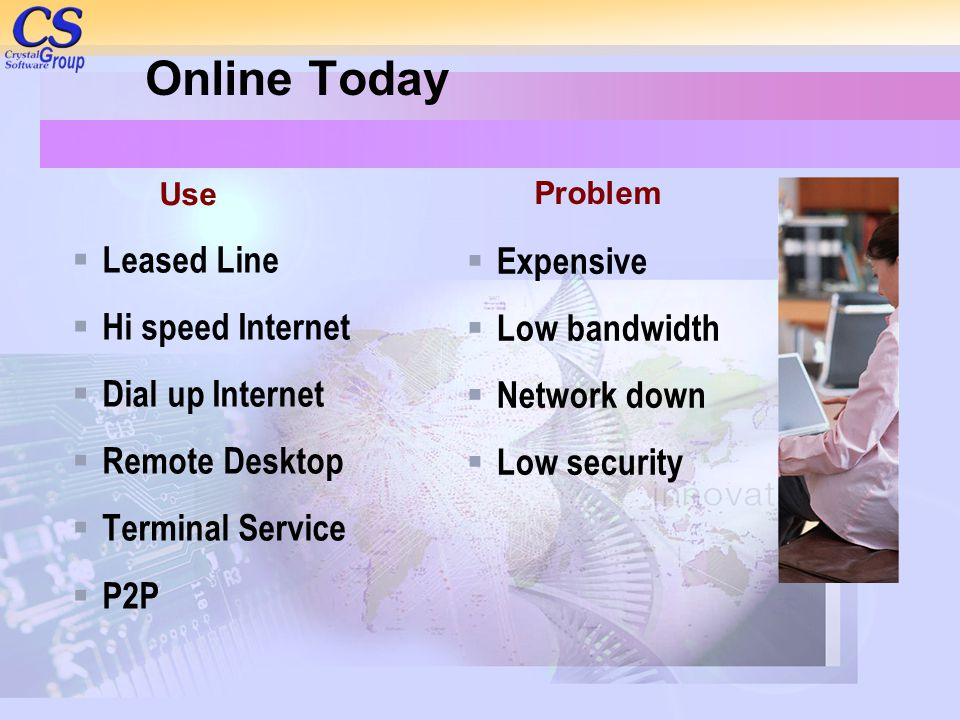 Online Today Leased Line Expensive Hi speed Internet Low bandwidth