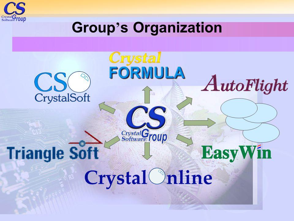Group's Organization