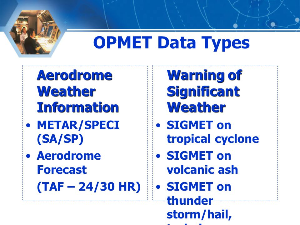 OPMET Data Types Aerodrome Weather Information
