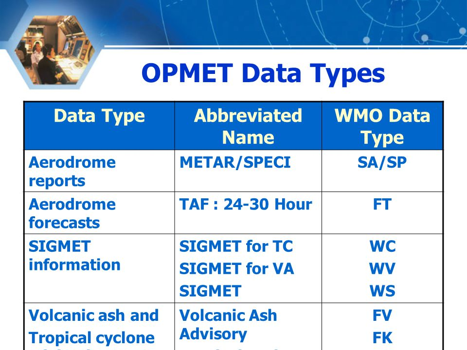 OPMET Data Types Data Type Abbreviated Name WMO Data Type
