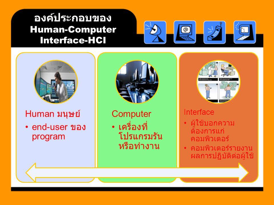 องค์ประกอบของ Human-Computer Interface-HCI