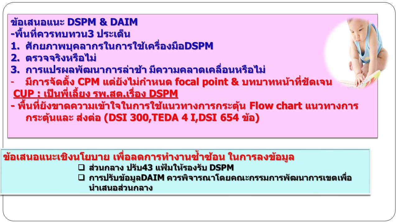 -พื้นที่ควรทบทวน3 ประเด็น ศักยภาพบุคลากรในการใช้เครื่องมือDSPM