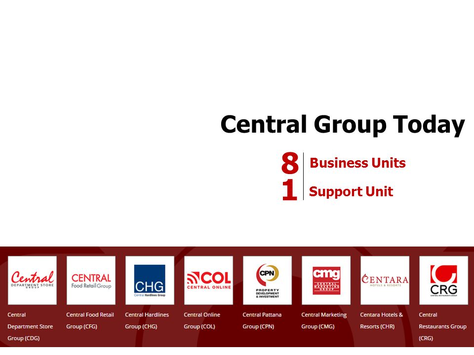 8 1 Central Group Today Business Units Support Unit