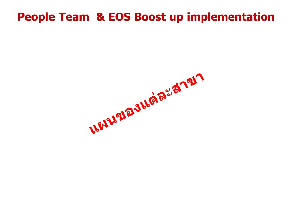 People Team & EOS Boost up implementation