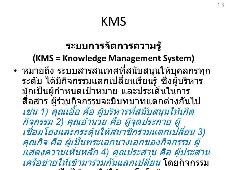 ระบบการจัดการความรู้ (KMS = Knowledge Management System)
