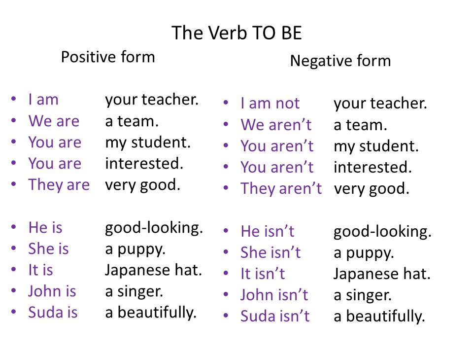 The Verb TO BE Positive form Negative form I am your teacher.