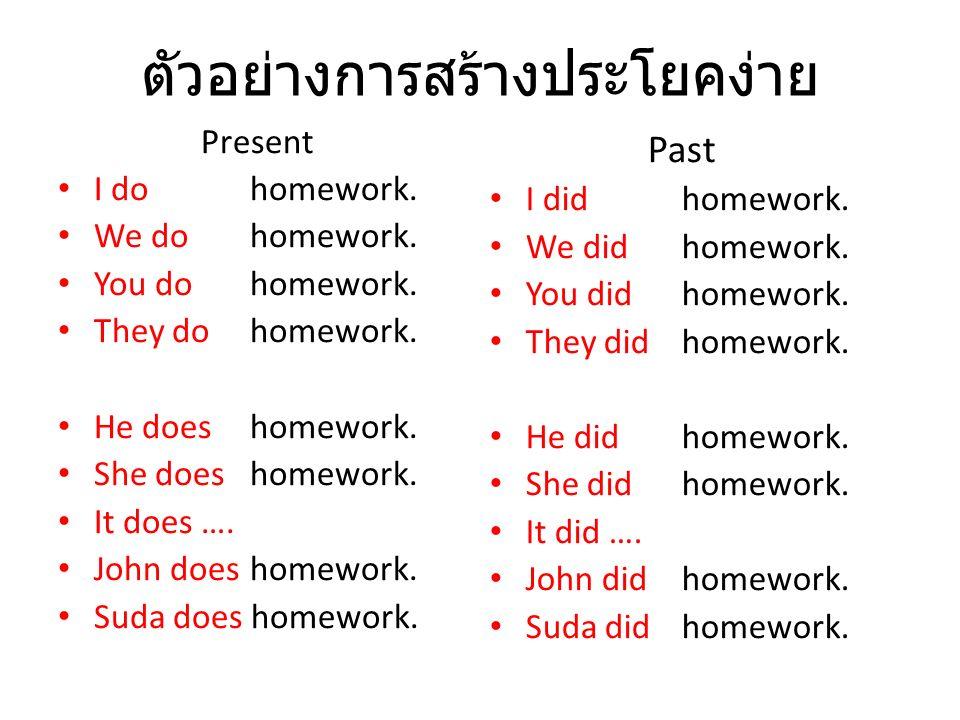 ตัวอย่างการสร้างประโยคง่าย