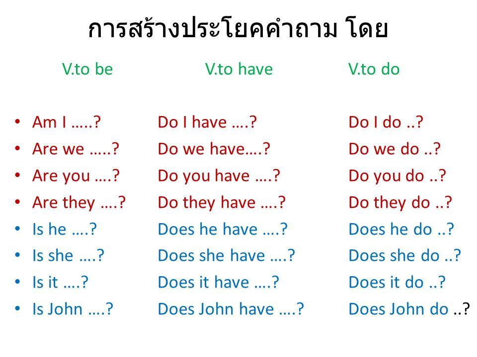 การสร้างประโยคคำถาม โดย