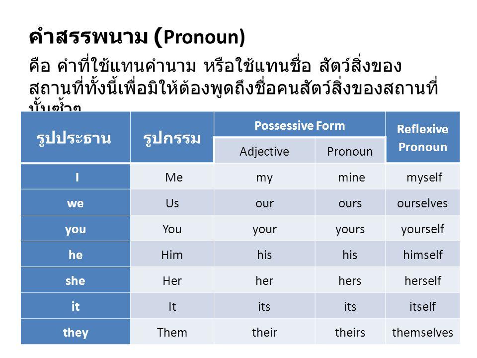 คำสรรพนาม (Pronoun) คือ คําที่ใชแทนคํานาม หรือใชแทนชื่อ สัตวสิ่งของ สถานที่ทั้งนี้เพื่อมิใหตองพูดถึงชื่อคนสัตวสิ่งของสถานที่นั้นซ้ำๆ.